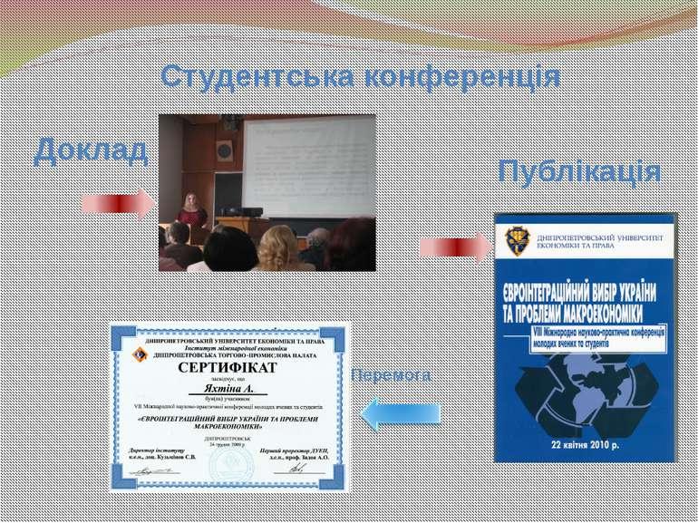 Студентська конференція Перемога Доклад Публікація