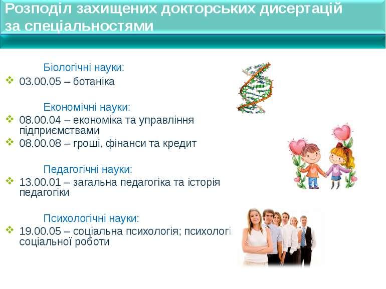 Розподіл захищених докторських дисертацій за спеціальностями Біологічні науки...