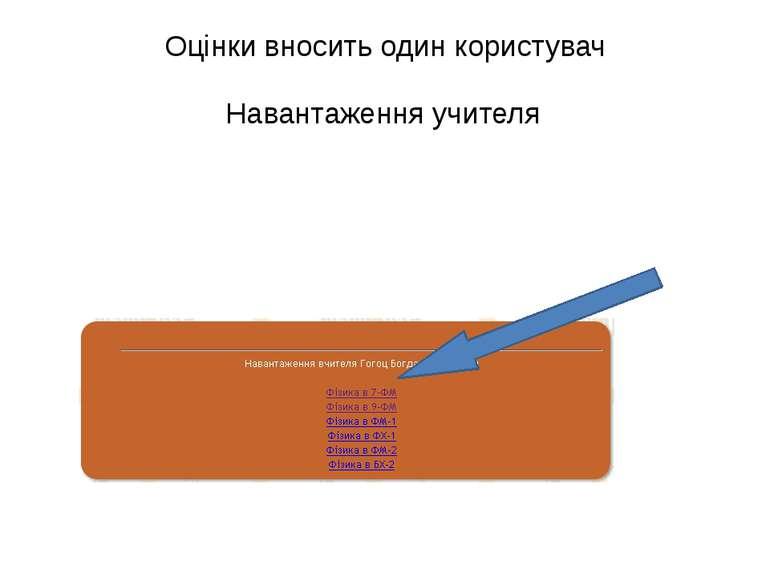Оцінки вносить один користувач Навантаження учителя