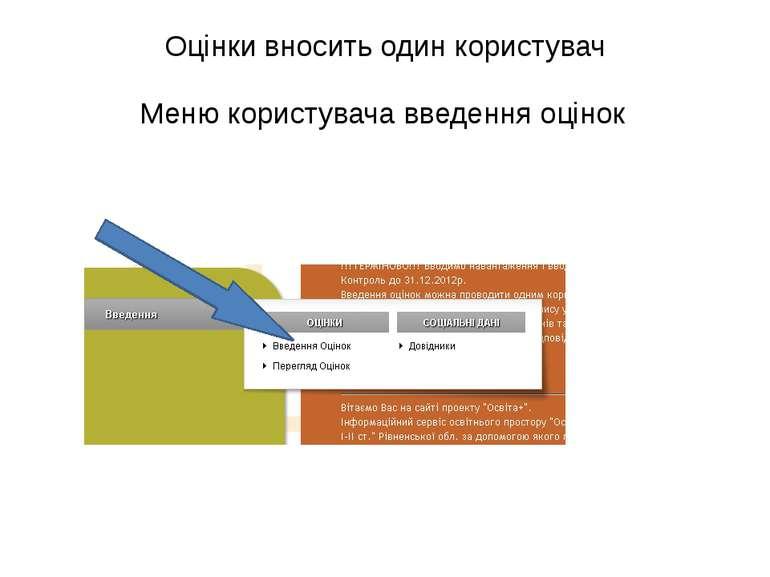 Оцінки вносить один користувач Меню користувача введення оцінок