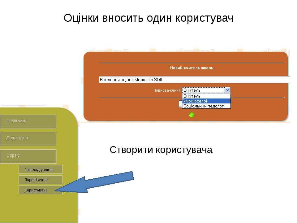 Оцінки вносить один користувач Створити користувача