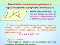 Розкладання вектора в просторі за трьома некомпланарними векторами α Комплана...