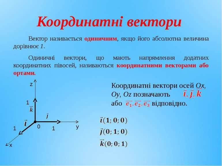Координатні вектори Вектор називається одиничним, якщо його абсолютна величин...