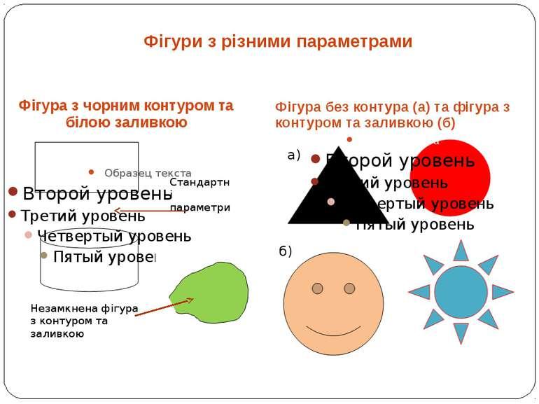 Фігура з чорним контуром та білою заливкою Фігура без контура (а) та фігура з...