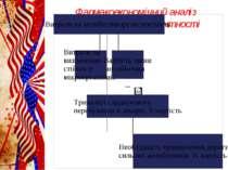 Фармакоекономічний аналіз антибіотикорезистентності