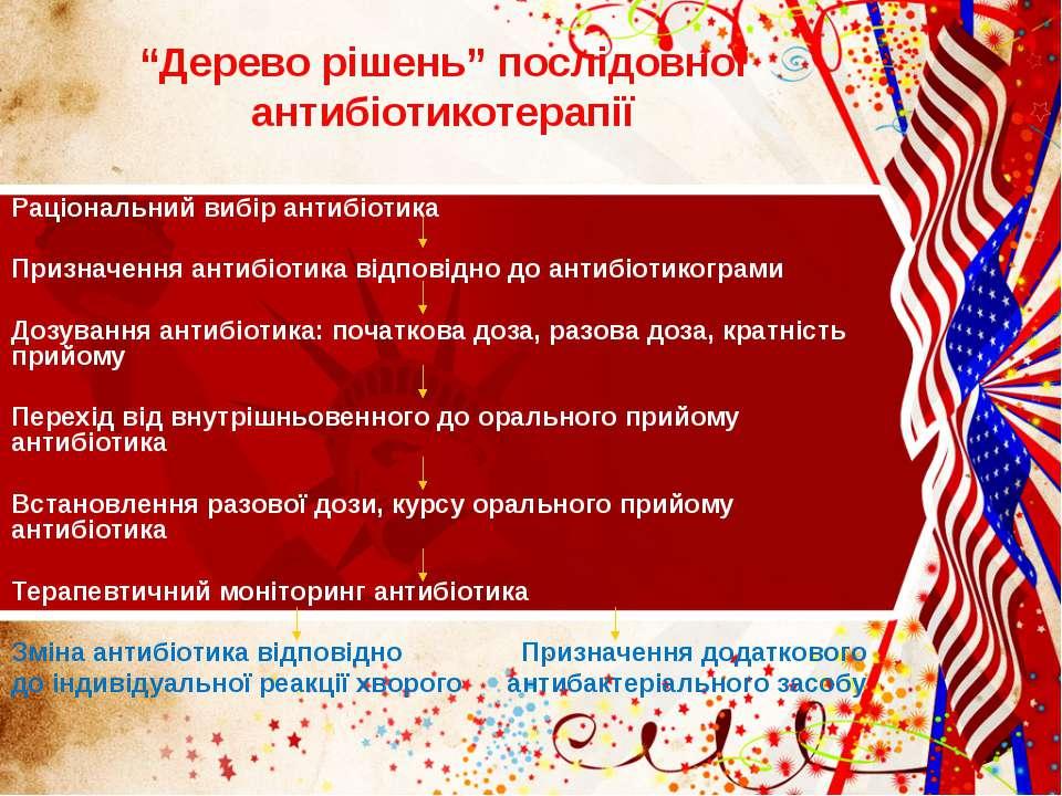 """""""Дерево рішень"""" послідовної антибіотикотерапіїРаціональний вибір антибіотикаП..."""