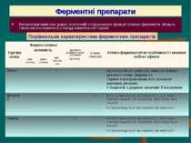 Ферментні препарати Високоефективні при діареї, пов'язаній з порушенням функц...