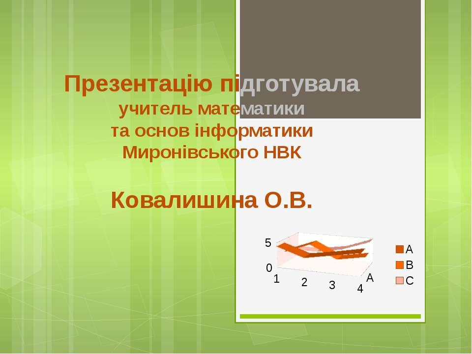 Презентацію підготувала учитель математики та основ інформатики Миронівського...
