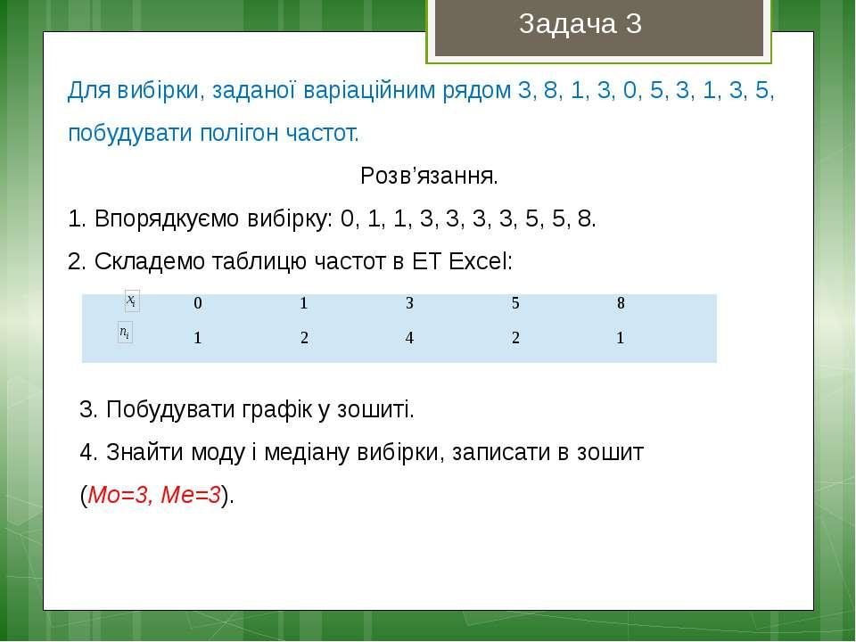 Задача 3 Для вибірки, заданої варіаційним рядом 3, 8, 1, 3, 0, 5, 3, 1, 3, 5,...