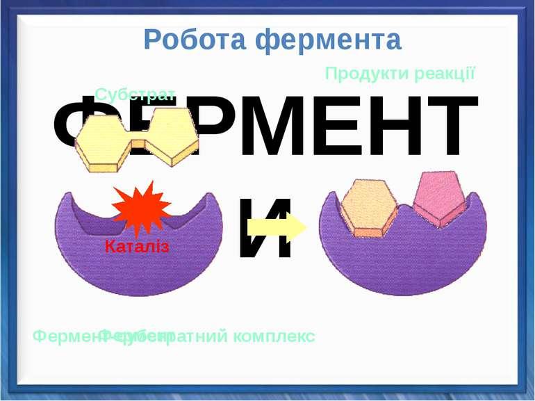Фермент Субстрат Фермент-субстратний комплекс Робота фермента Каталіз Продукт...