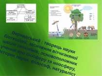 Вернадський : творець науки біогеохімії, засновник вітчизняної школи геохімік...