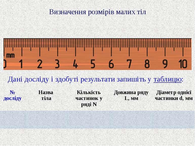 Визначення розмірів малих тіл Дані досліду і здобуті результати запишіть у та...