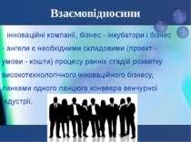Взаємовідносини інноваційні компанії, бізнес - інкубатори і бізнес - ангели є...