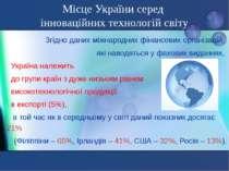 Згідно даних міжнародних фінансових організацій, які наводяться у фахових вид...