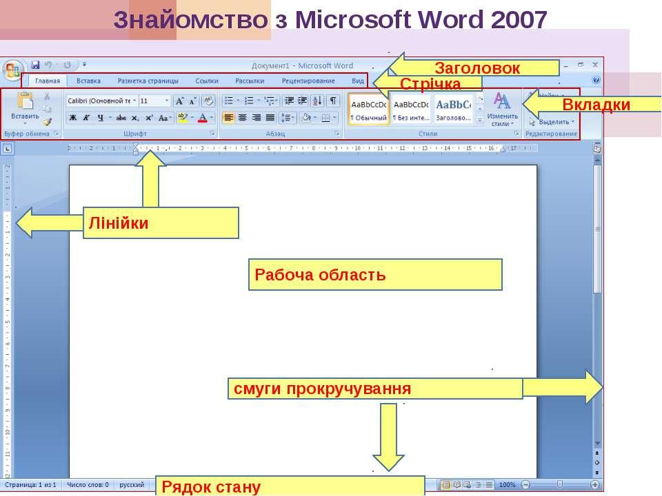 Знайомство з Microsoft Word 2007 Заголовок Стрічка Вкладки Лінійки Рабоча обл...
