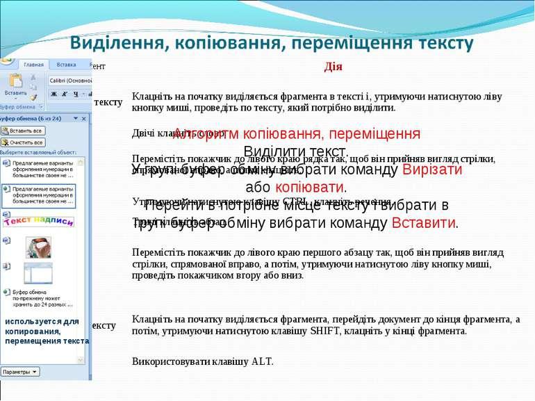 Алгоритм копіювання, переміщення Виділити текст. У групі буфер обміну вибрати...