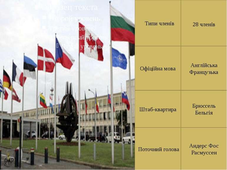 Типи членів 28 членів Офіційна мова Англійська Французька Штаб-квартира Брюсс...
