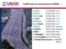 Найбільші за чисельністю (2008) … 1 Tokyo 37730064 Japan 2 México 2361044...