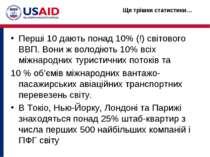 Ще трішки статистики… Перші 10 дають понад 10% (!) світового ВВП. Вони ж воло...