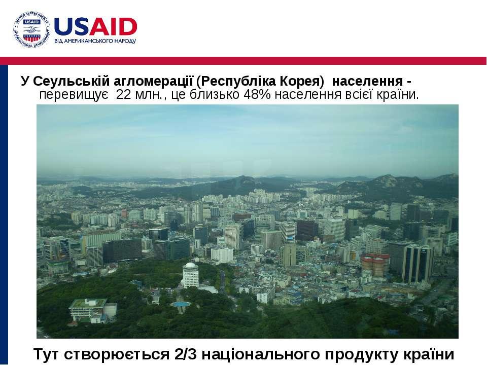 Тут створюється 2/3 національного продукту країни У Сеульській агломерації (Р...