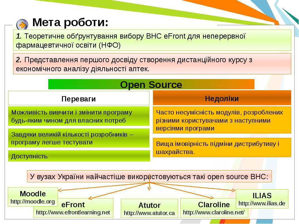 Open Source У вузах України найчастіше використовуються такі open source ВНС:...