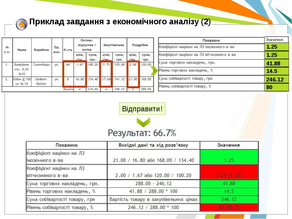 Приклад завдання з економічного аналізу (2) Відправити! 1.25 41.88 14.5 246.1...