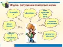 Модель випускника початкової школи Вміє працювати в групі Всезнайко Шукач нов...