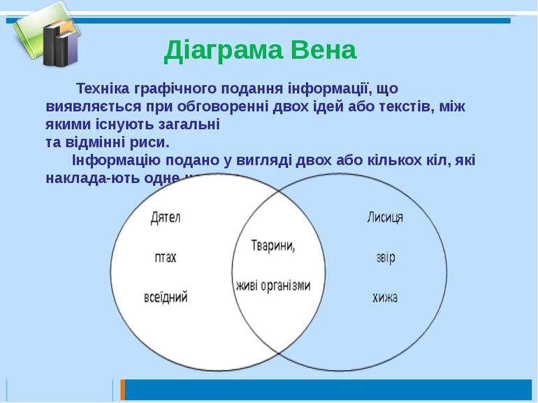 Діаграма Вена Техніка графічного подання інформації, що виявляється при обго...