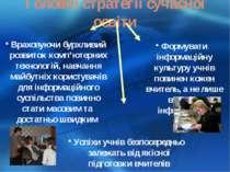 Головні стратегії сучасної освіти Формувати інформаційну культуру учнів повин...