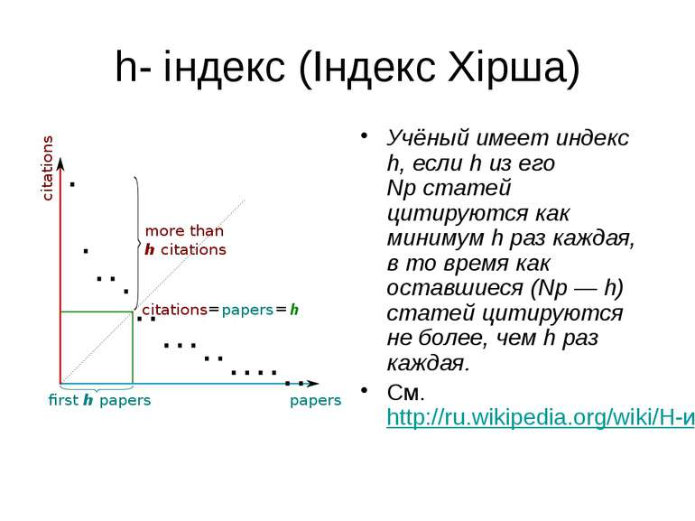 (с) Інформатіо, 2011 h- індекс (Індекс Хірша) Учёный имеет индекс h, если h и...