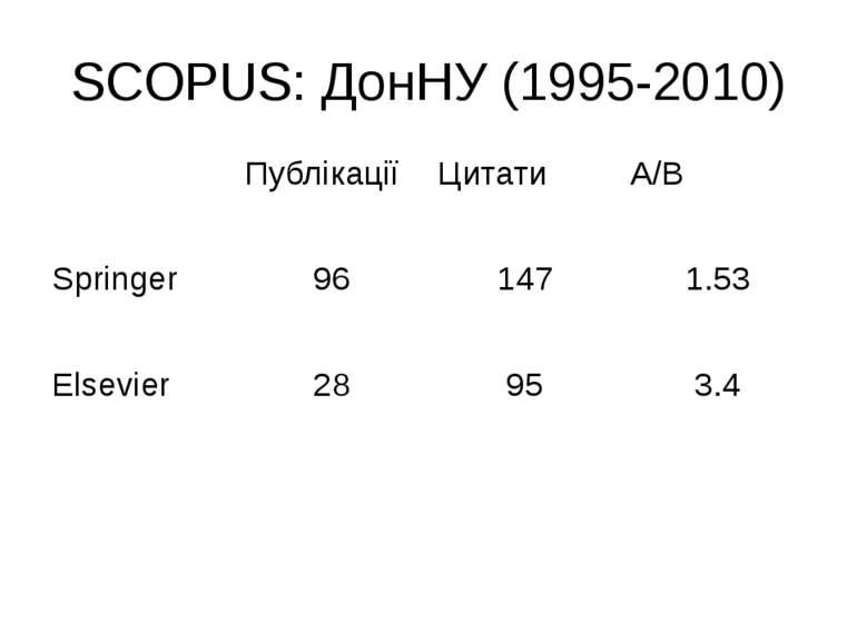 (с) Інформатіо, 2010 SCOPUS: ДонНУ (1995-2010) Публікації Цитати А/В Springer...