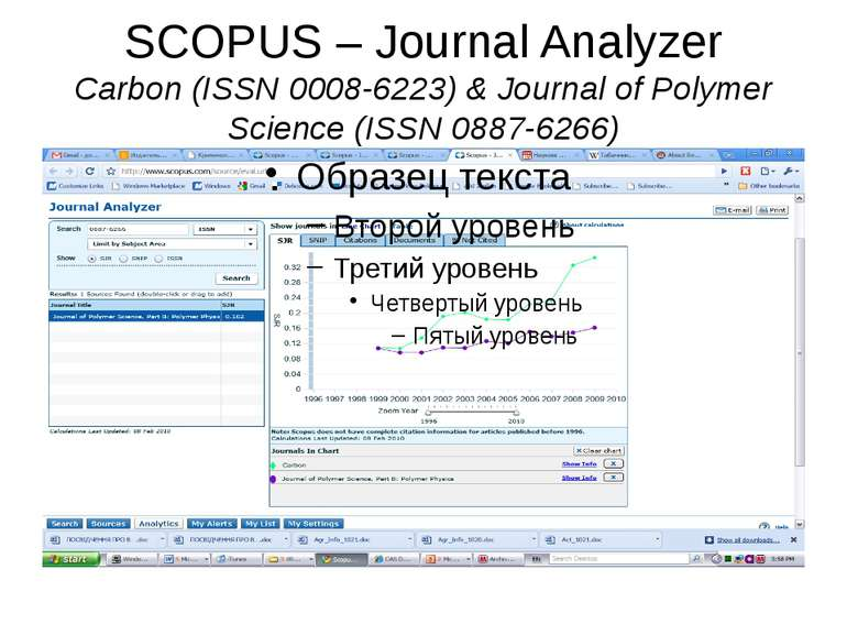 (с) Інформатіо, 2011 SCOPUS – Journal Analyzer Carbon (ISSN 0008-6223) & Jour...