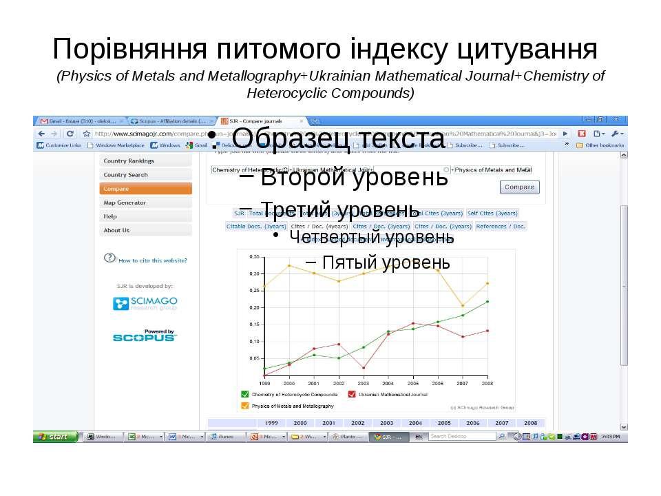 (с) Інформатіо, 2011 Порівняння питомого індексу цитування (Physics of Metals...