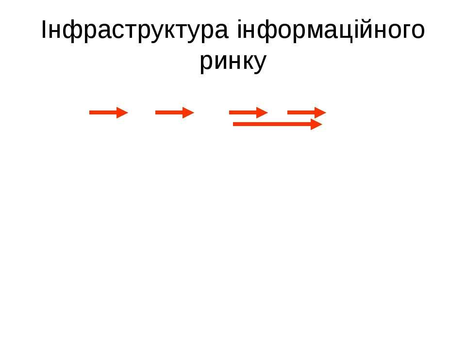 (с) Інформатіо, 2011 Інфраструктура інформаційного ринку