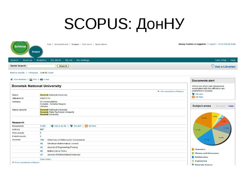 SCOPUS: ДонНУ (с) Інформатіо, 2011