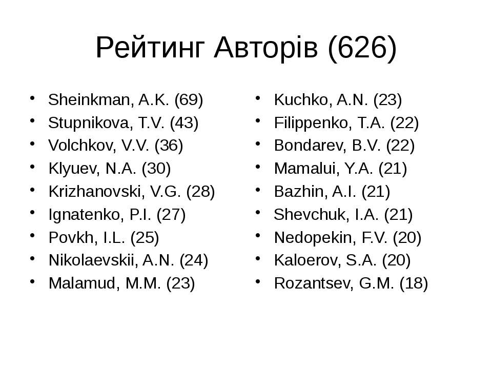Рейтинг Авторів (626) Sheinkman, A.K. (69) Stupnikova, T.V. (43) Volchkov, V....