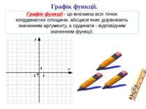 Графік функції. Графік функції - це множина всіх точок координатної площини, ...