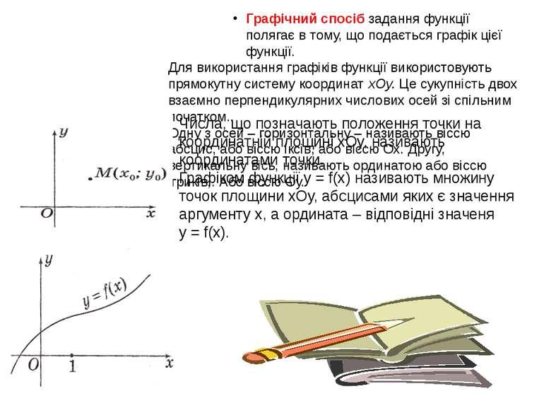 Графічний спосіб задання функції полягає в тому, що подається графік цієї фун...