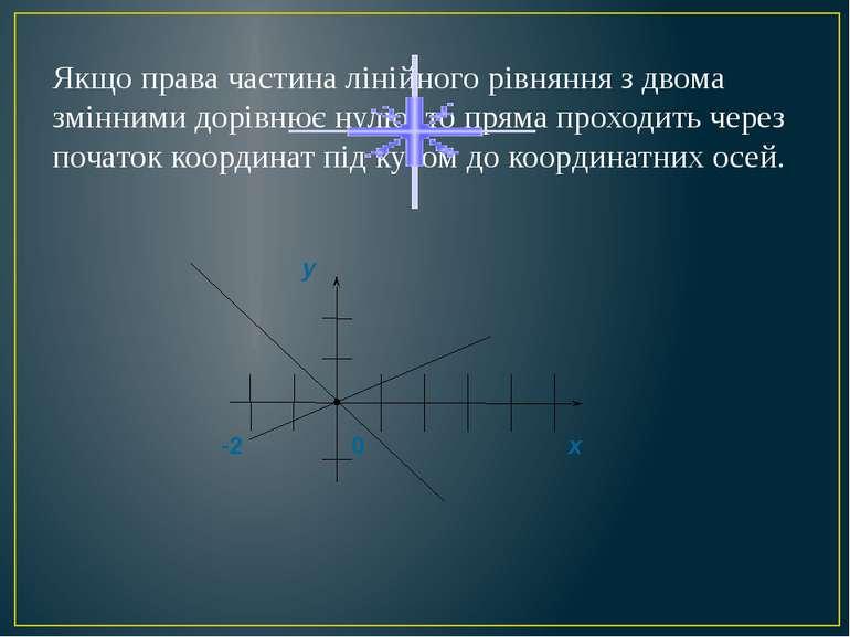 Якщо права частина лінійного рівняння з двома змінними дорівнює нулю, то прям...