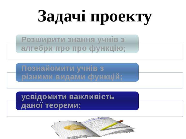 Задачі проекту