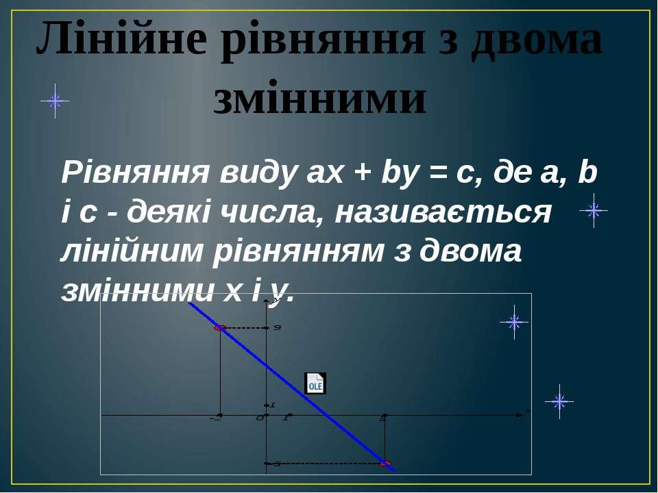 Лінійне рівняння з двома змінними Рівняння виду ах + bу = с, де а, b і с - де...