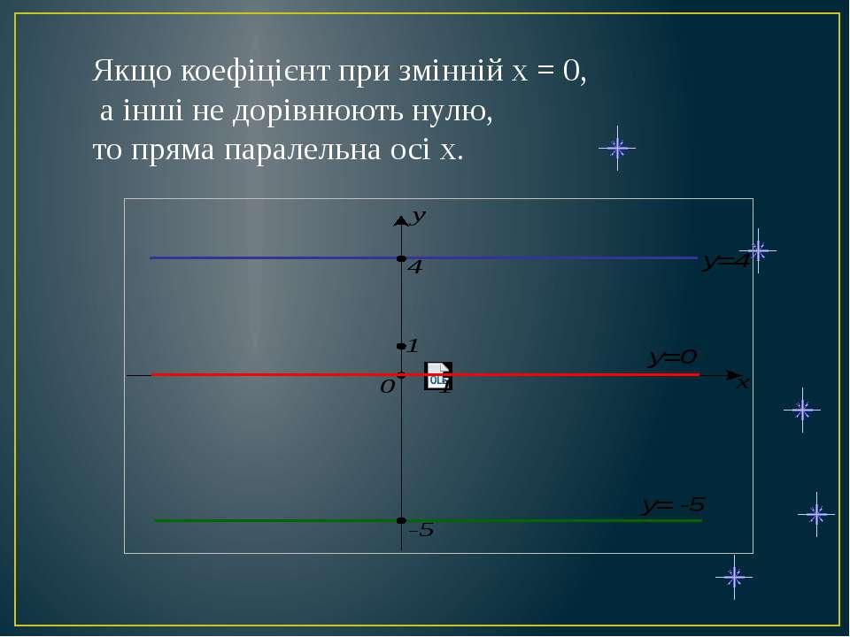 Якщо коефіцієнт при змінній х = 0, а інші не дорівнюють нулю, то пряма парале...