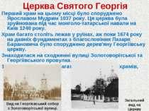 Перший храм на цьому місці було споруджено Ярославом Мудрим 1037 року. Ця цер...