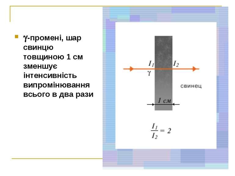 -промені, шар свинцю товщиною 1 см зменшує інтенсивність випромінювання всьог...