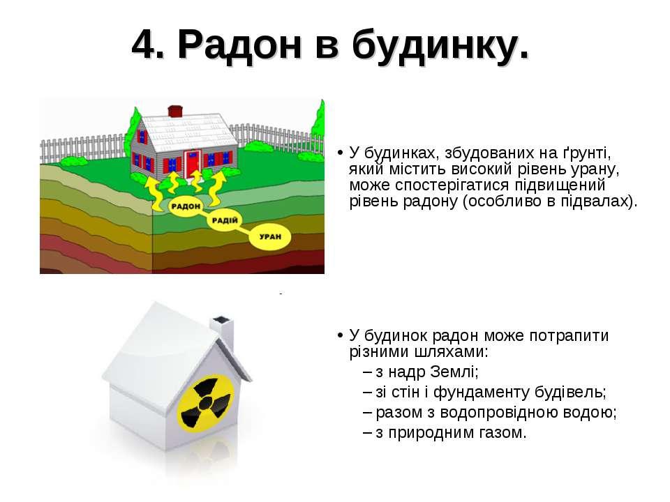 4. Радон в будинку. У будинках, збудованих на ґрунті, який містить високий рі...