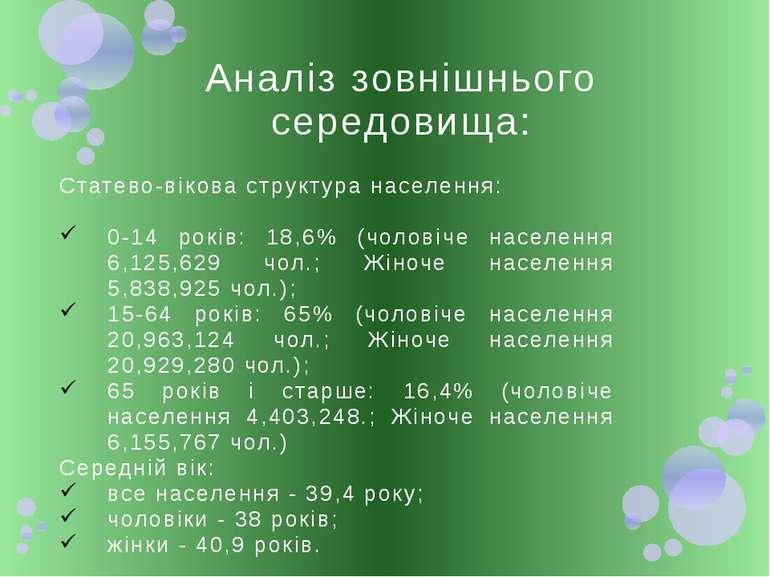 Аналіз зовнішнього середовища: Статево-вікова структура населення: 0-14 років...