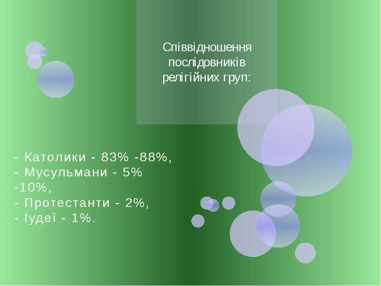Співвідношення послідовників релігійних груп: - Католики - 83% -88%, - Мусуль...