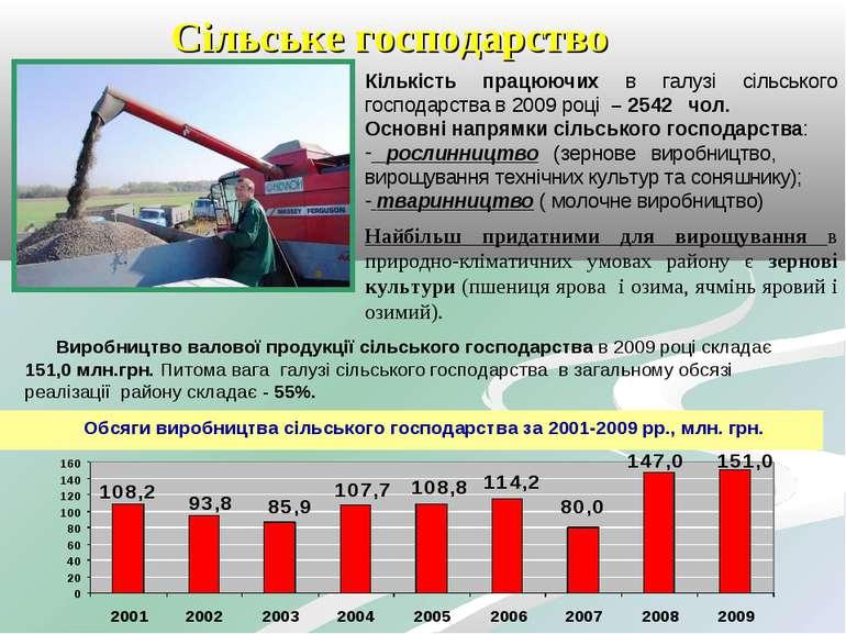 Сільське господарство Обсяги виробництва сільського господарства за 2001-2009...