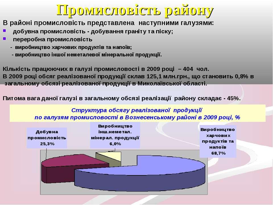 Промисловість району В районі промисловість представлена наступними галузями:...