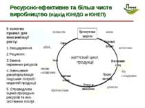 Ресурсно-ефективне та більш чисте виробництво (підхід ЮНІДО и ЮНЕП) 5 золотих...